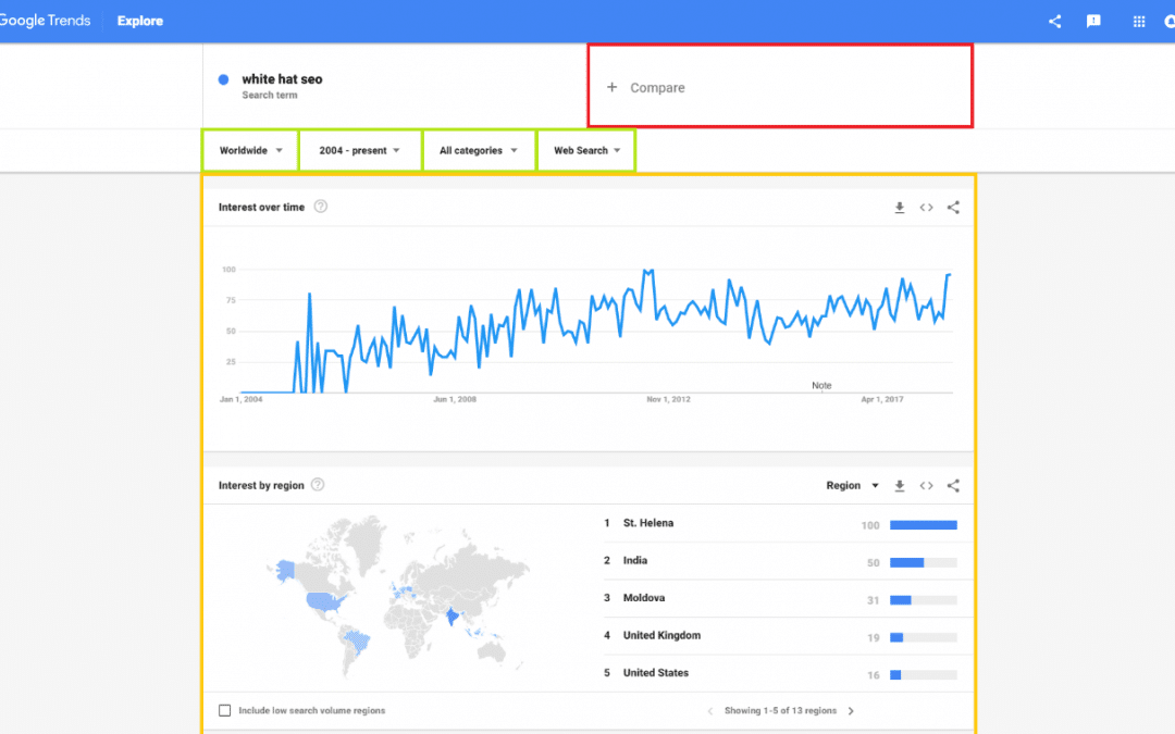 Google Trends: How To Use It? (7 Methods & Examples) – Denver Seo Expert