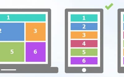 A Guide To Effective Responsive Planning – Business Website Development